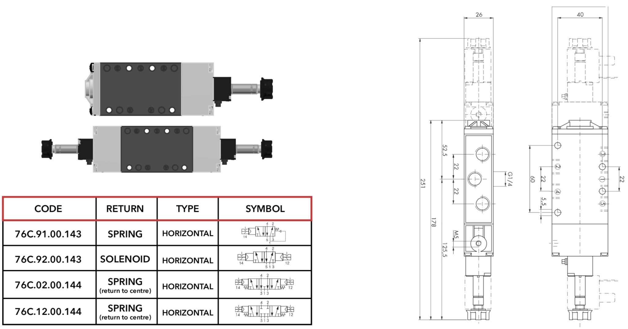 Solenoid Valve Diagram 3 2 Diagram 2 Solenoid Valve